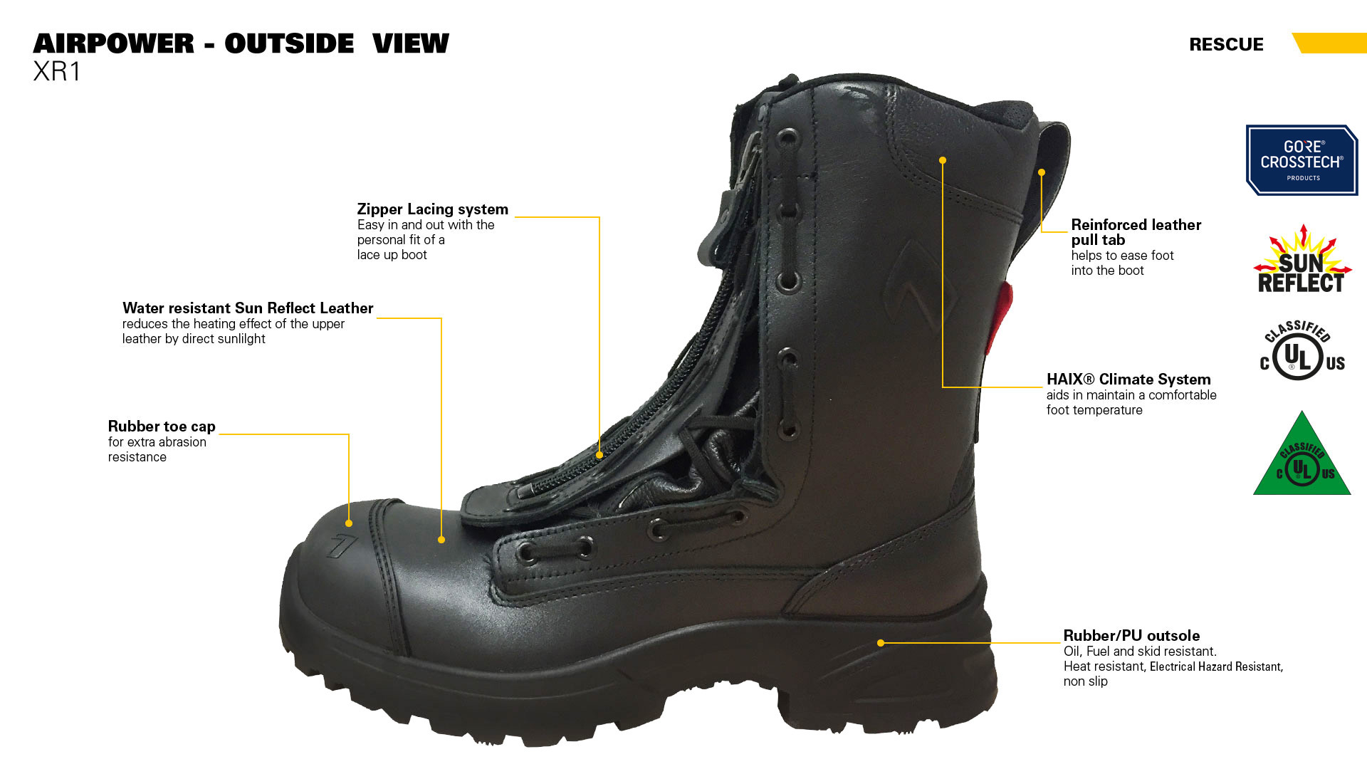 HAIX AIRPOWER XR1 – Wildland/EMS boots