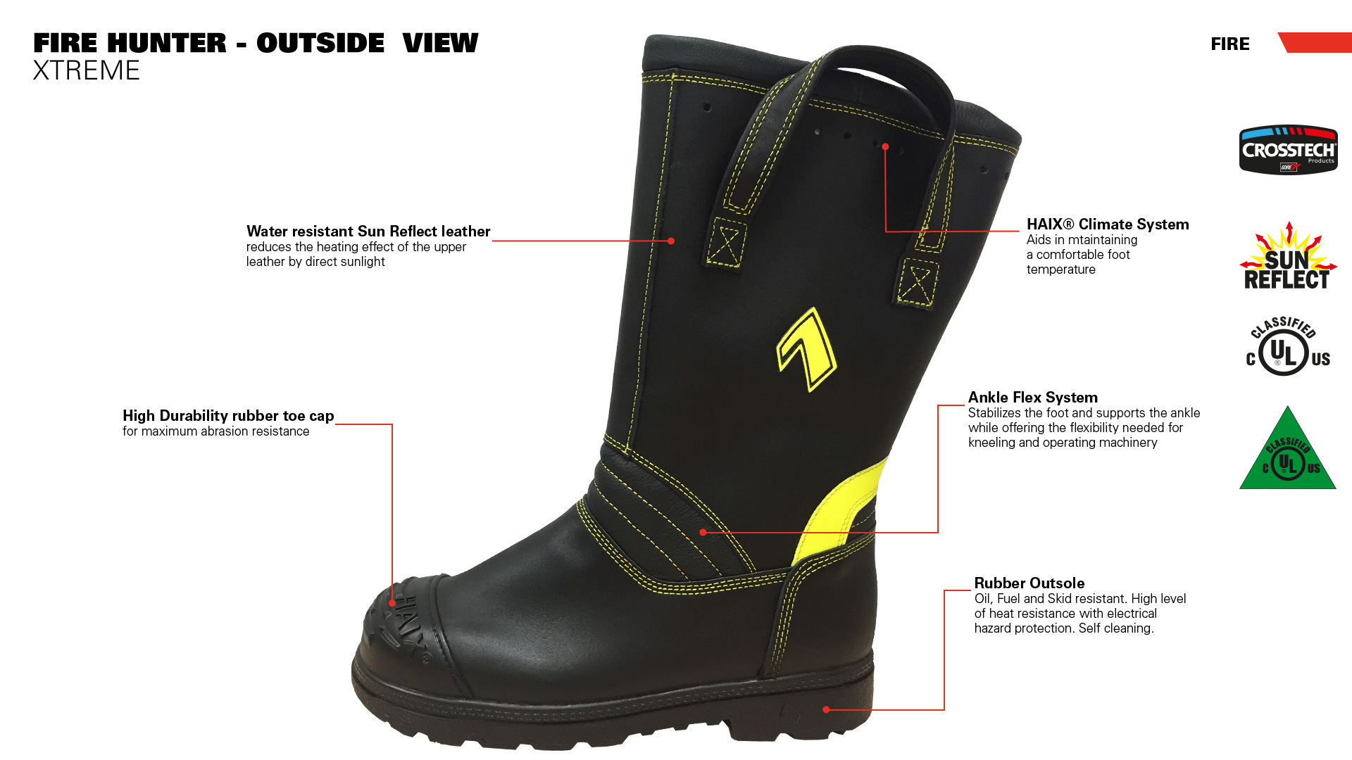 Hunter Boots With Design